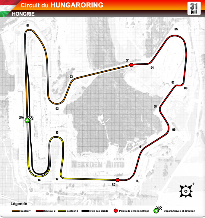 F1 - Circuit de Hungaroring